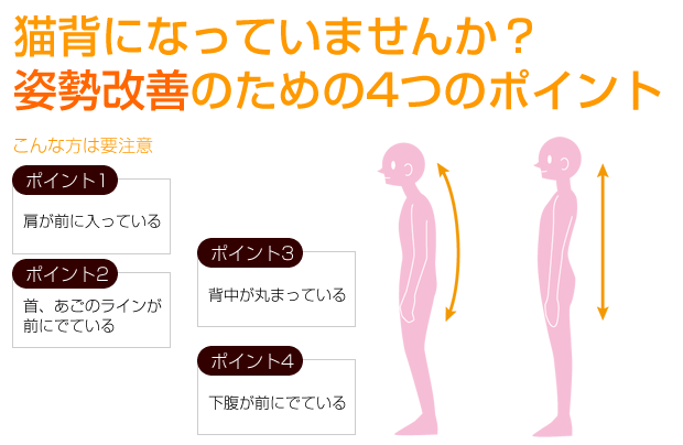 猫背になっていませんか?姿勢改善のための4つのポイント